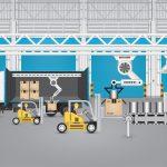 Cross Border Ecommerce Logistics